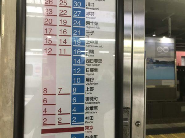 京浜東北線 田端駅