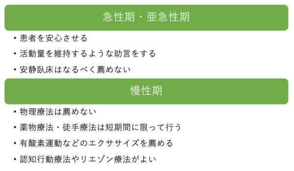 腰痛 検査 東京