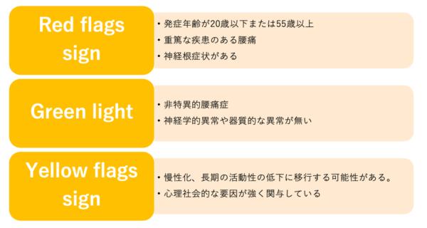 腰痛 手術 東京