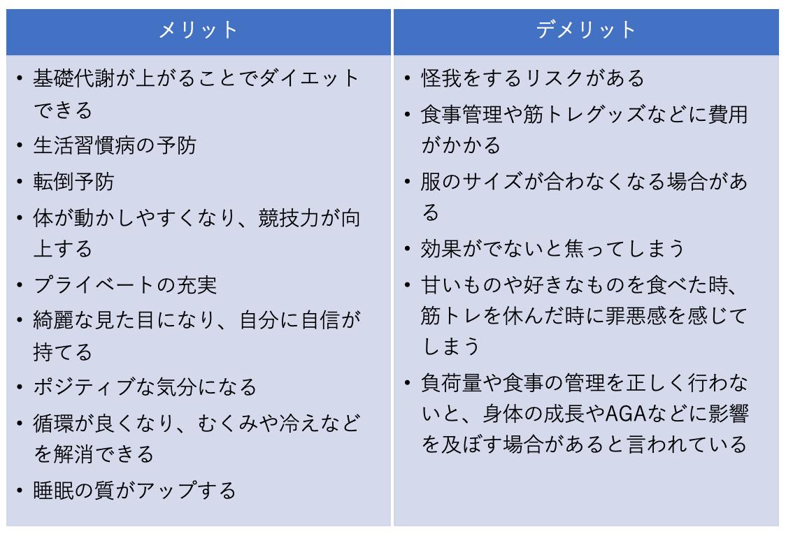 筋トレのメリットデメリット 東京脊椎クリニック